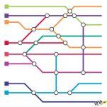 城市轨道交通地铁线路的布置方式及分类