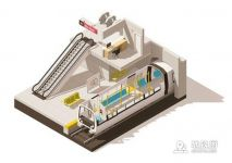 城市轨道交通地铁站空间的六个设计要素