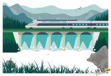 收藏!全球最美铁路 Top-10 Most Beautiful Railways