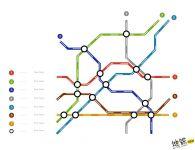 轨道交通地铁线路网规划目的及意义