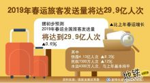 2019年春运旅客发送量将达29.9亿人次  发改委召开春运会议