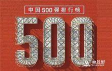2019《财富》中国500强排行榜发布:10家轨交企业上榜