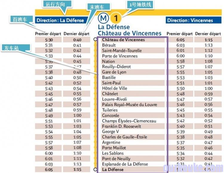 法国巴黎地铁线路图_运营时间票价站点_查询下载 法国地铁线路图 第4张
