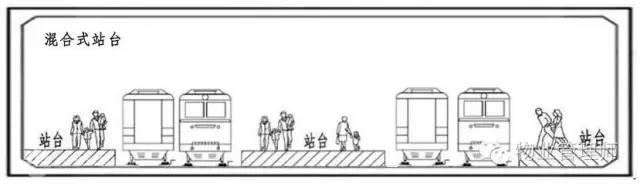 轨道交通车站基本知识 轨道知识 第5张