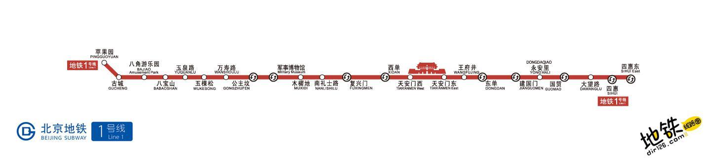 北京地铁1号线线路图 运营时间票价站点 查询下载 北京地铁1号线查询 北京地铁1号线运营时间 北京地铁1号线线路图 北京地铁一号线 北京地铁1号线 北京地铁线路图  第2张