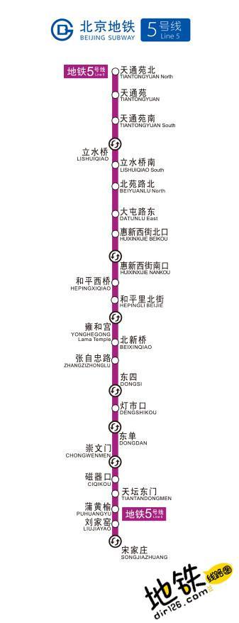 北京地铁5号线线路图 运营时间票价站点 查询下载 北京地铁5号线查询 北京地铁5号线运营时间 北京地铁5号线线路图 北京地铁五号线 北京地铁5号线 北京地铁线路图  第2张