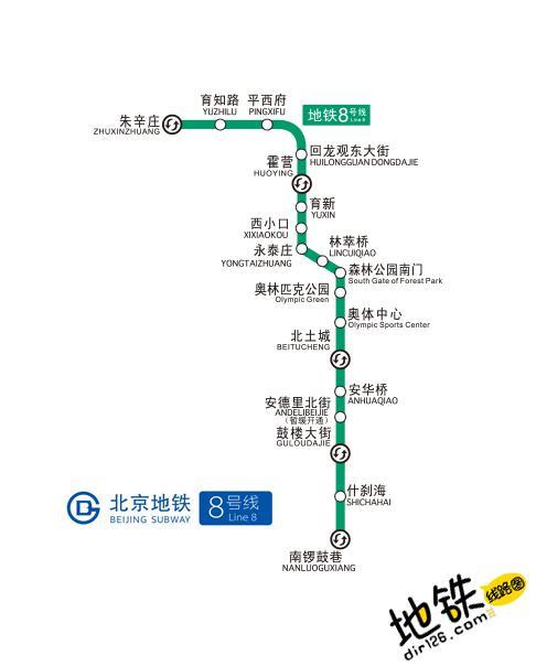 北京地铁8号线线路图 运营时间票价站点 查询下载 北京地铁8号线查询 北京地铁8号线运营时间 北京地铁8号线线路图 北京地铁八号线 北京地铁8号线 北京地铁线路图  第2张