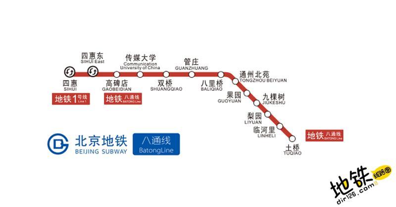 北京地铁八通线线路图 运营时间票价站点 查询下载 北京地铁八通线查询 北京地铁八通线运营时间 北京地铁八通线线路图 北京地铁八通线 北京地铁线路图  第2张