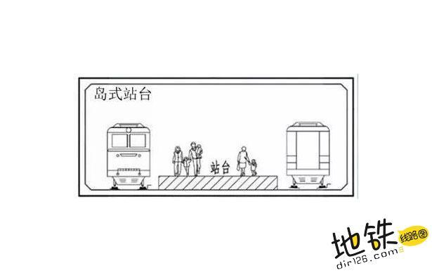 为什么地铁有时候开这边车门,有时候开另一边车门呢? 混合式站台 侧式站台 岛式站台 地铁站台 地铁站 地铁 轨道知识  第2张
