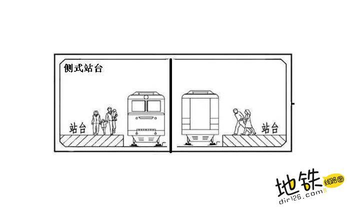 为什么地铁有时候开这边车门,有时候开另一边车门呢? 混合式站台 侧式站台 岛式站台 地铁站台 地铁站 地铁 轨道知识  第3张