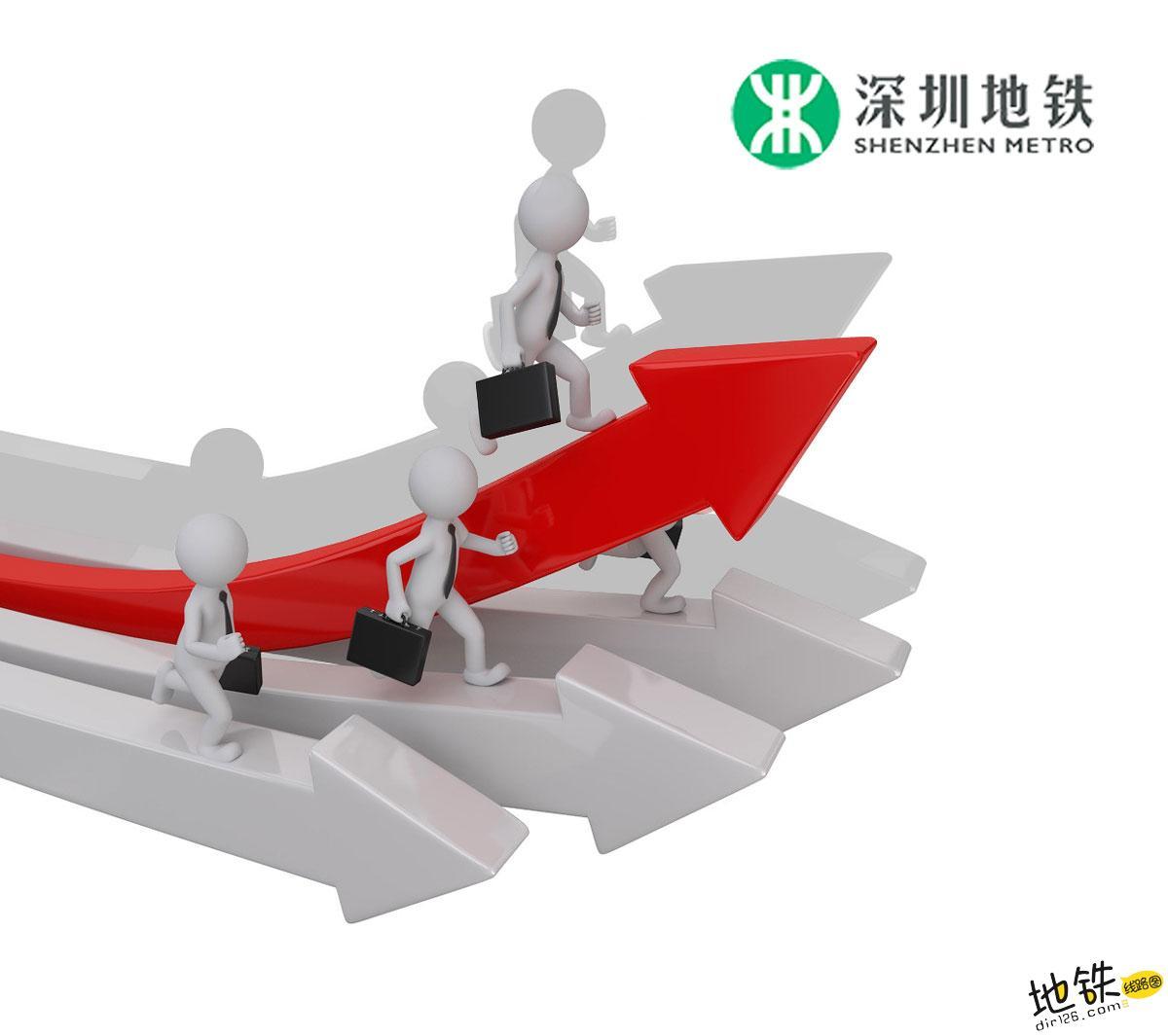 年薪10万+!深圳地铁招聘专科以上585人! 集团 运营 招聘 应聘 深圳地铁 轨道招聘  第1张