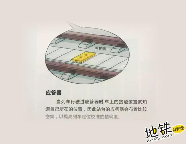 """地铁车厢也有自己的""""身份证号码"""",你知道怎么查看吗? 调度 身份证 编号 车厢 列车 地铁 轨道知识  第3张"""