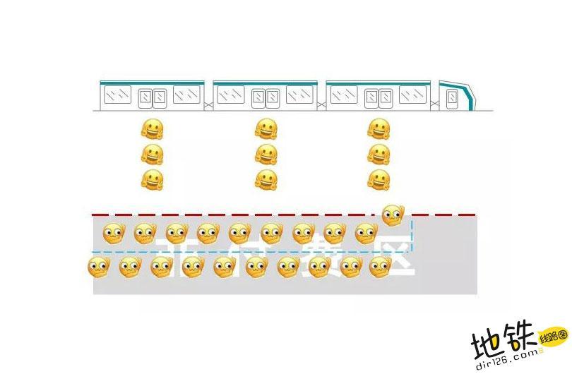 """大早上的,地铁站人为""""添堵""""么! 乘客 安全 客流控制 地铁站 地铁 轨道动态  第3张"""