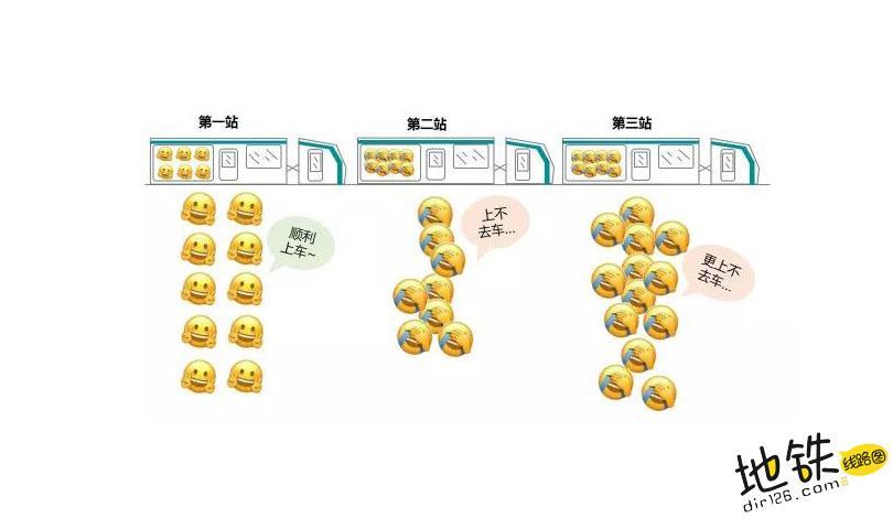"""大早上的,地铁站人为""""添堵""""么! 乘客 安全 客流控制 地铁站 地铁 轨道动态  第4张"""