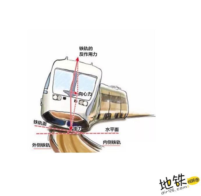 揭秘:地铁转弯时列车倾斜,为何在车厢内感觉不到? 列车 向心力 倾斜 转弯 地铁 轨道知识  第1张