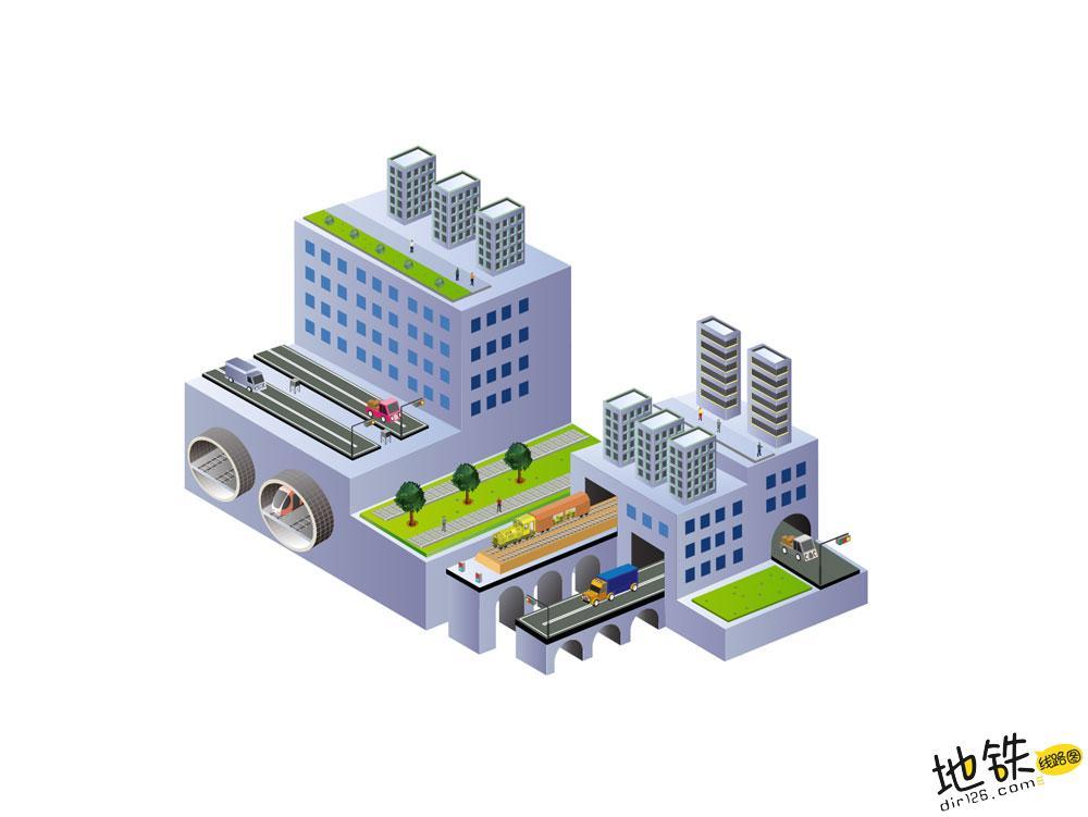 轨道交通地铁线网设计的影响因素 建设 环境 运营 客流 地铁 轨道交通 轨道知识  第3张