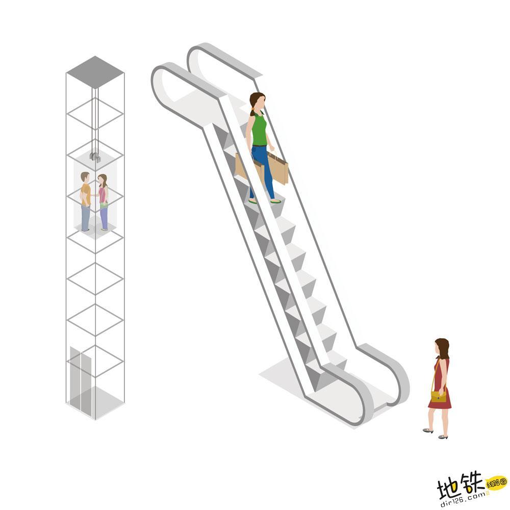 """为什么说""""没有电梯就没有现代城轨""""? 列车 城市 电梯 地铁 轨道交通 轨道知识  第1张"""