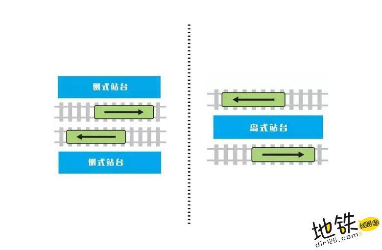 城市轨道交通地铁站是如何分类的? 换乘站 侧式站台 岛式站台 地铁站 地铁 轨道知识  第2张