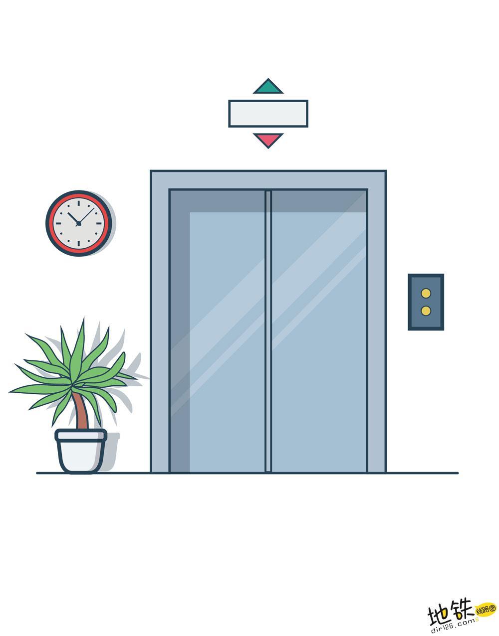 地铁车门和电梯桥厢门在运作上有何不同? 列车 桥厢门 屏蔽门 电梯 地铁 轨道知识  第1张