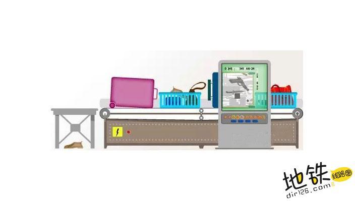 地铁安检辐射对身体有害吗? 安检仪 监控 辐射 安检 地铁 轨道知识  第2张