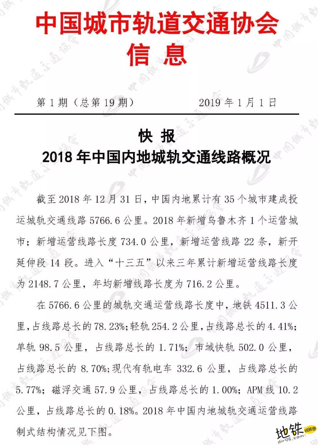 新年成绩单!2018年中国内地城轨交通线路概况 地铁 轨道交通 统计 中国 城轨 2018 轨道知识  第3张